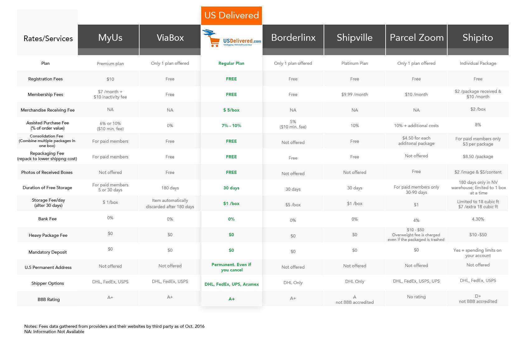 competitor-data-design_mf